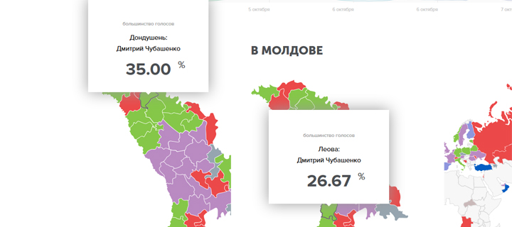 Дондюшанский и Леовский район поддерживают Дмитрия Чубашенко!