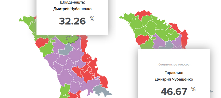 Районы Тараклия и Шолдэнешть поддерживают Чубашенко и Указ №1!